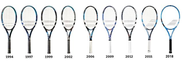 Vývoj tenisových raket Babolat Pure Drive od roku 1994