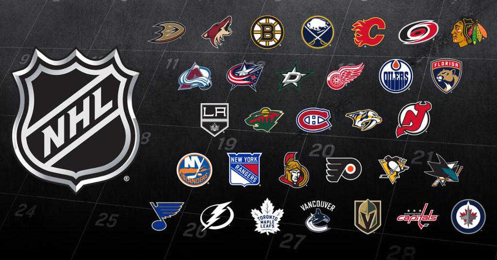 Týmy NHL