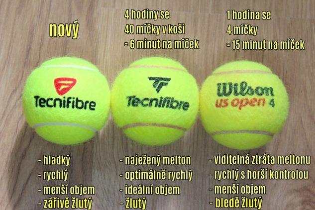 Srovnání nových a ohraných tenisáků.