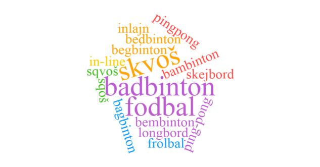 Špatné názvy sportů