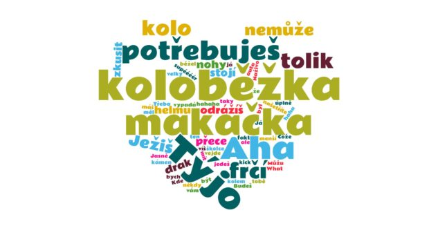 wordcloud-kolobezka